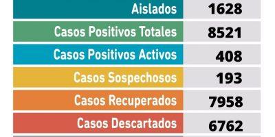 Se confirmaron 84 nuevos casos positivos de Coronavirus en Pergamino 7
