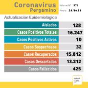 No se confirmaron casos de coronavirus en Pergamino 3