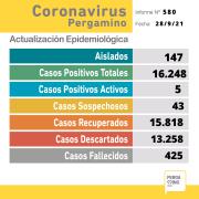 Se confirmó un caso positivo de coronavirus en Pergamino 11