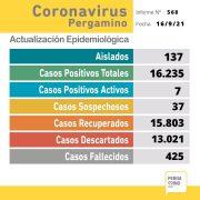 Se confirmó un caso positivo de coronavirus 4