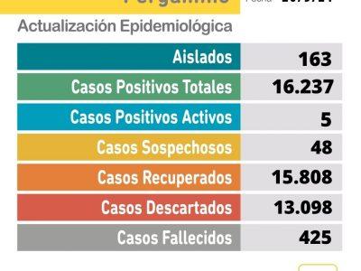 No se confirmaron casos positivos de Coronavirus 14